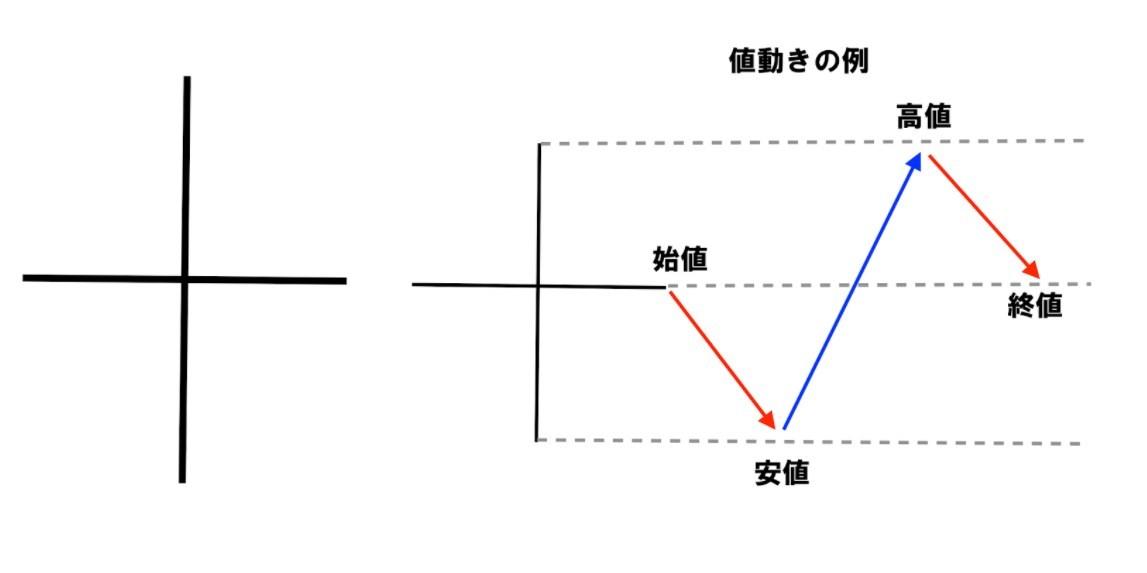 十字線、迷い線