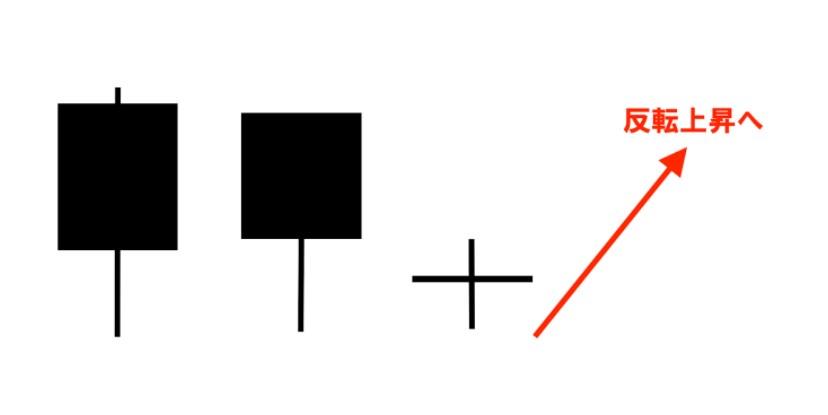 二本たくり線
