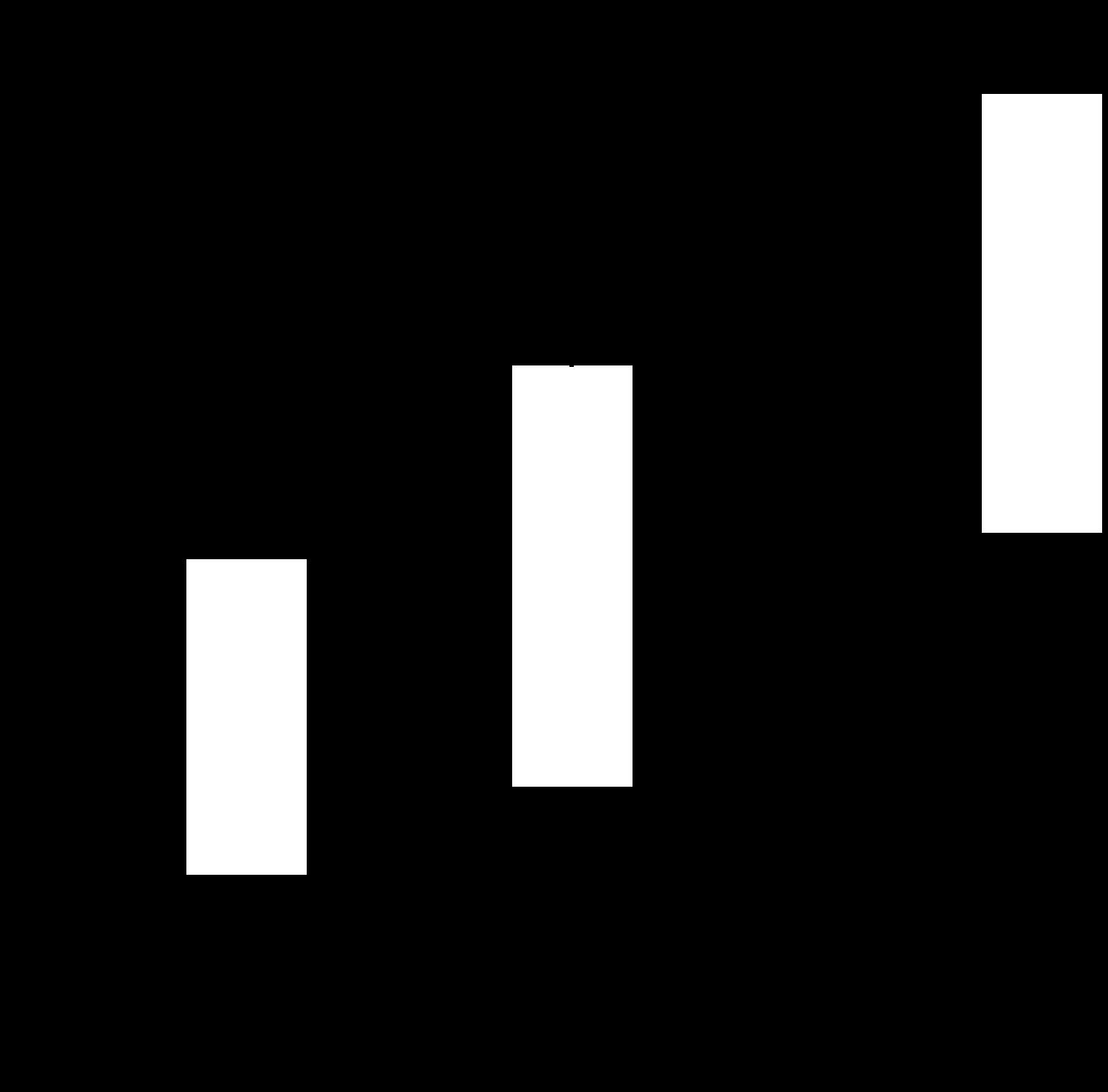逆行の陰線a/b